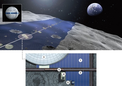 Solar Plates On Lunar Equator